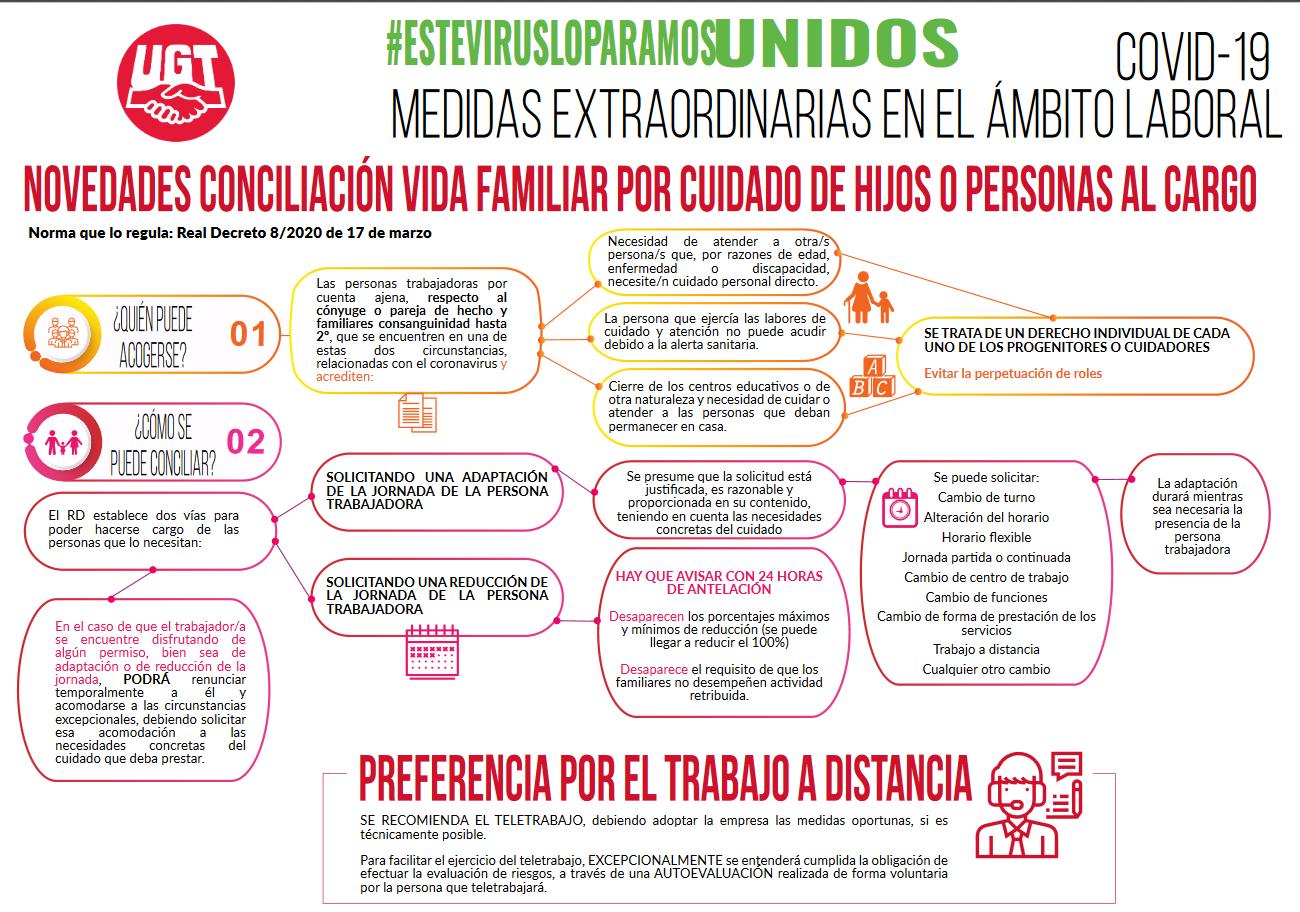 Novedades conciliación vida familiar por cuidado de hijos o personas al cargo