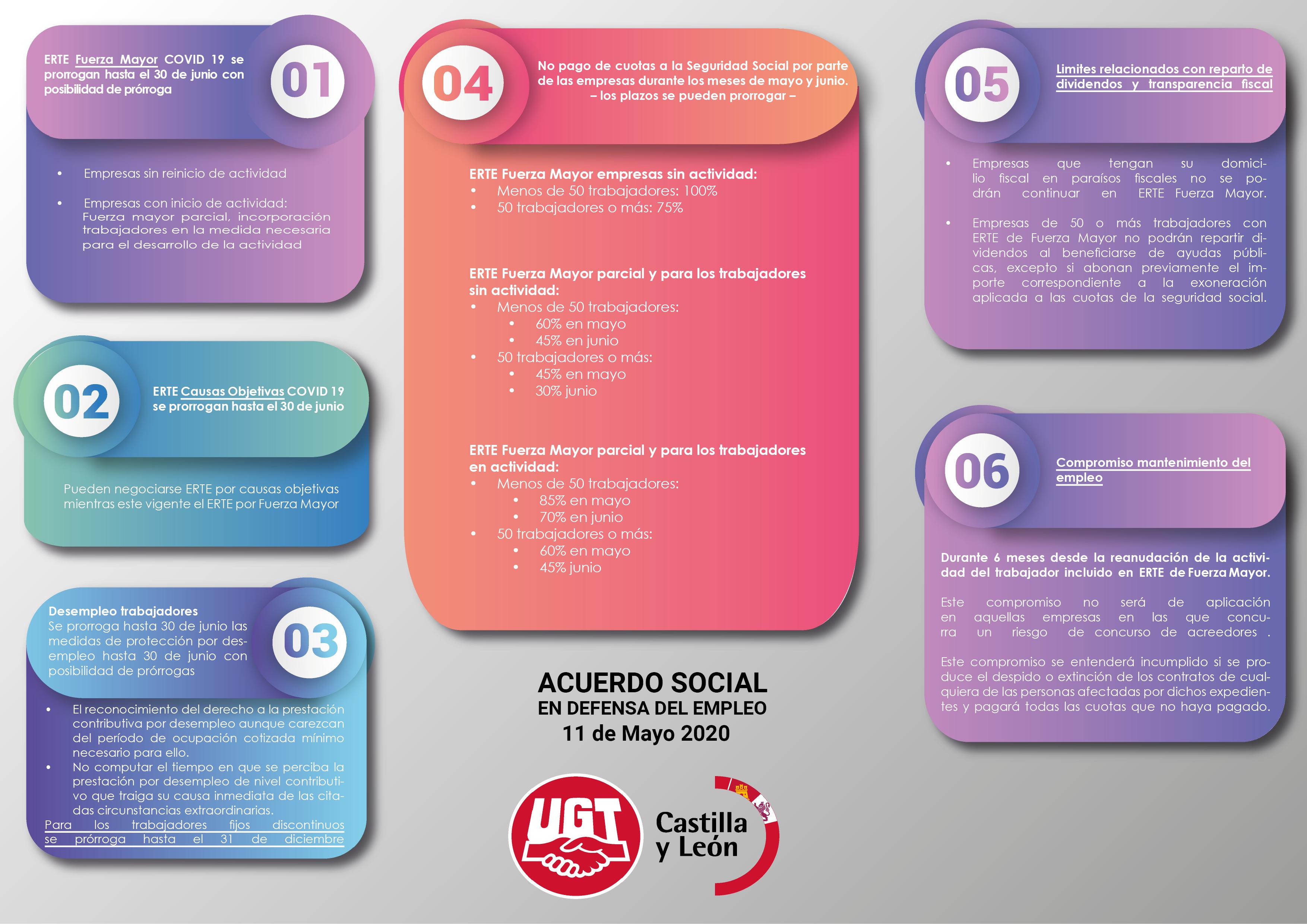 ERTE: Firma del Acuerdo Social en Defensa del Empleo