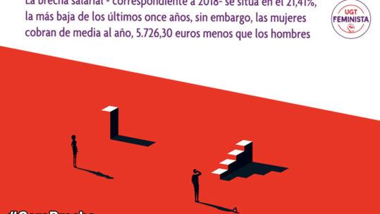 GT denuncia que las mujeres cobran de media al año 5.657,51€ menos que los hombres en Castilla y León